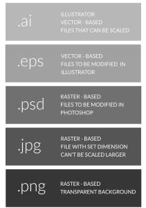 Sydney_Logo_design_file_formats